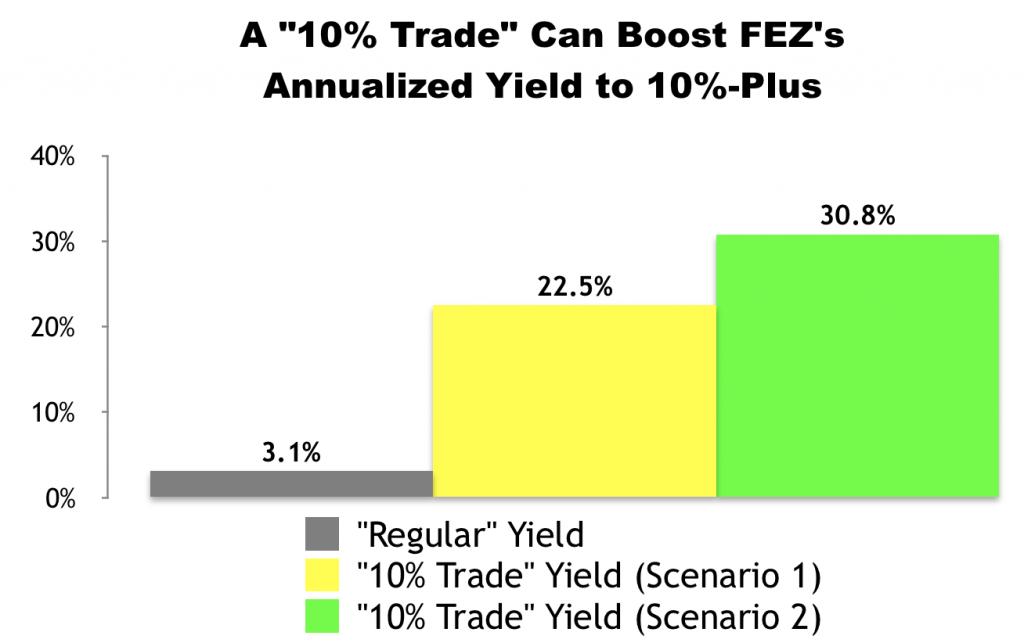 """10% Trade"""